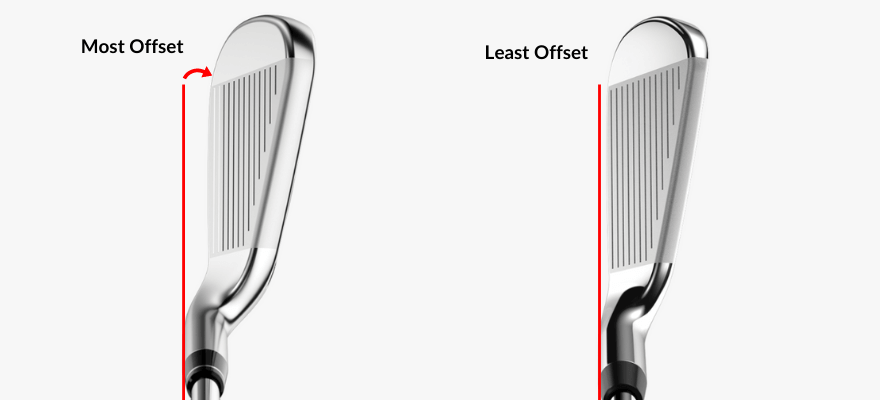 Golf Club Offset and the difference between more offset and least offset.